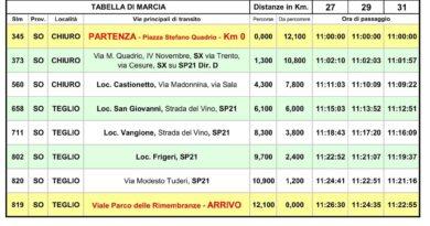 Il Giro Rosa torna in Valtellina